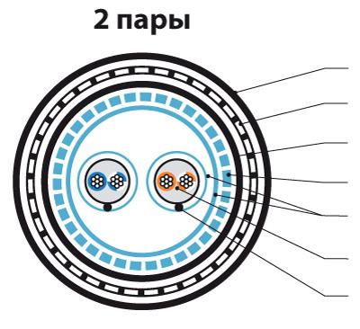 Кабель интерфейсный sf-ftp-22-awg броня mbat
